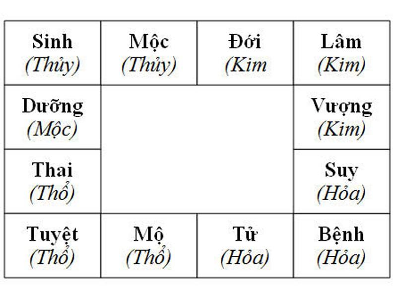 Cach Chia Bac Cau Thang Theo Phong Thuy 10