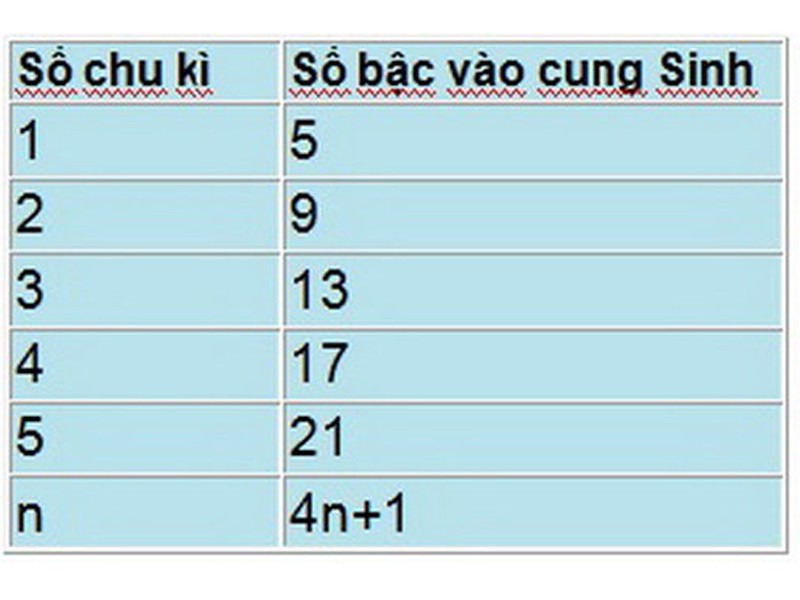 Cach Chia Bac Cau Thang Theo Phong Thuy 7